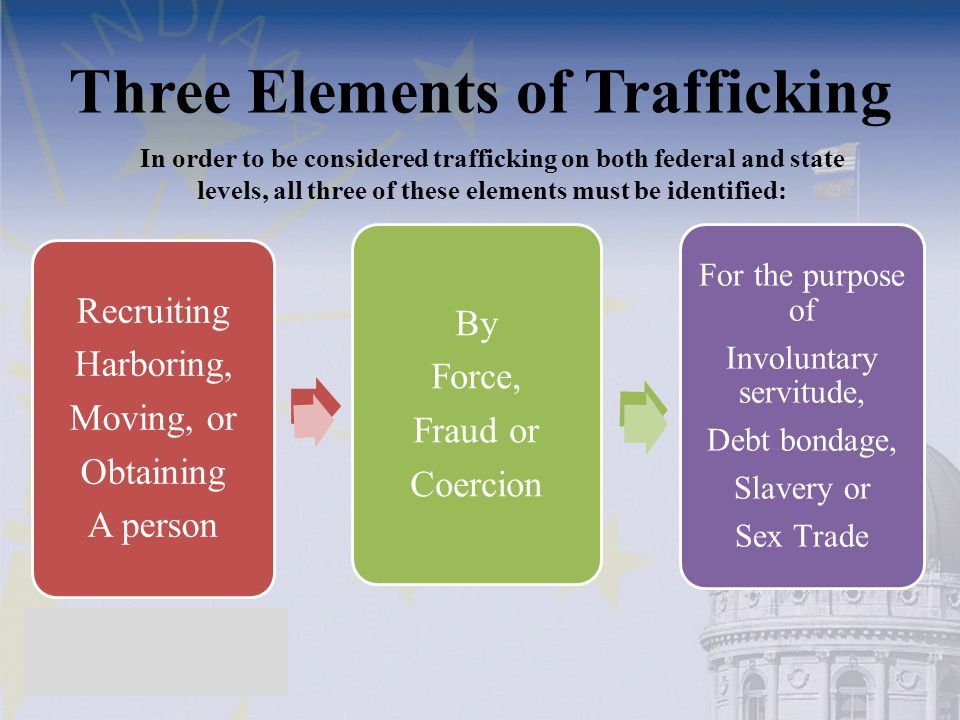 PROCESS MEANS END Recruiting Harboring, Moving, or Obtaining A person By Force, Fraud or Coercion For the purpose of Involuntary servitude, Debt bondage, Slavery or Sex Trade Three Elements of Trafficking In order to be considered trafficking on both federal and state levels, all three of these elements must be identified: