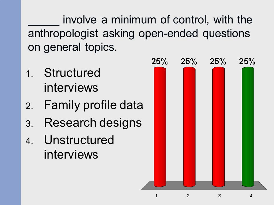 _____ involve a minimum of control, with the anthropologist asking open-ended questions on general topics.