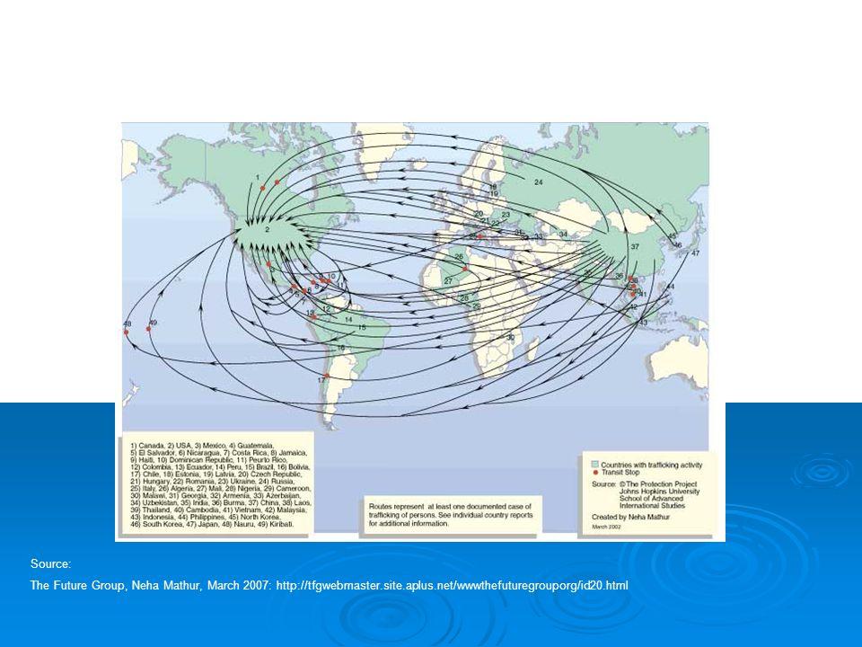 Source: The Future Group, Neha Mathur, March 2007: http://tfgwebmaster.site.aplus.net/wwwthefuturegrouporg/id20.html Routes of International Trafficki