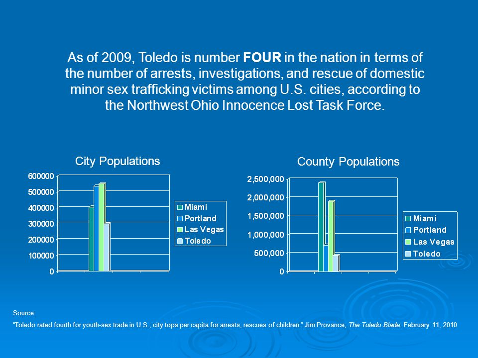 City Populations County Populations As of 2009, Toledo is number FOUR in the nation in terms of the number of arrests, investigations, and rescue of d