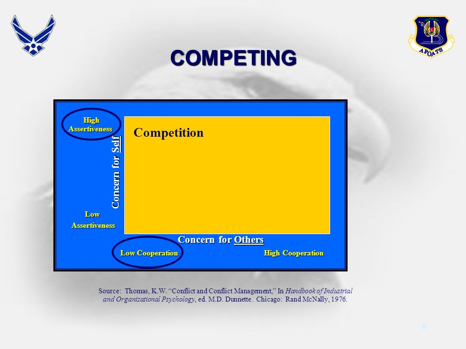 8 Competition High HighAssertiveness Concern for Self Low LowAssertiveness Low Cooperation High Cooperation Concern for Others Concern for Others Source: Thomas, K.W.