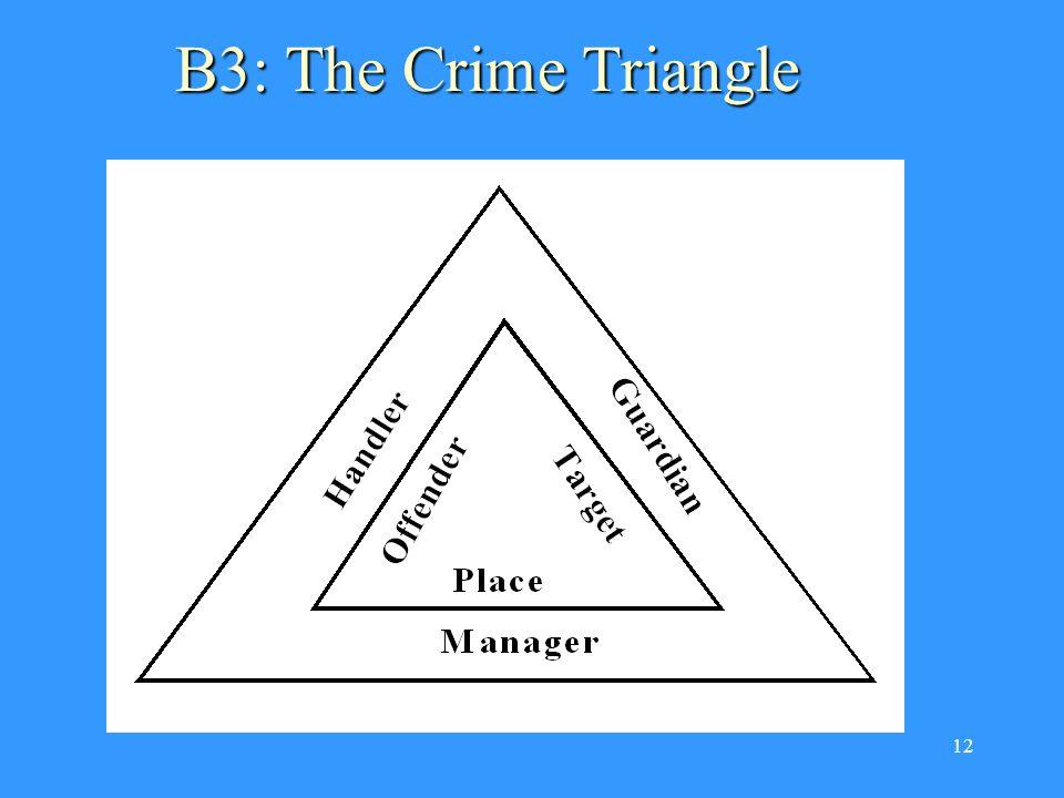 12 B3: The Crime Triangle