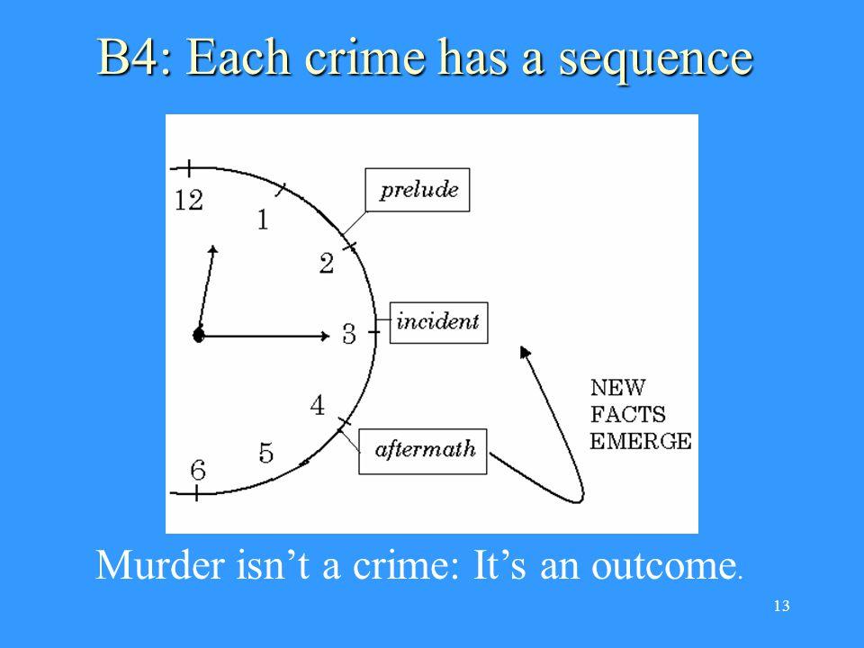 13 B4: Each crime has a sequence Murder isn't a crime: It's an outcome.