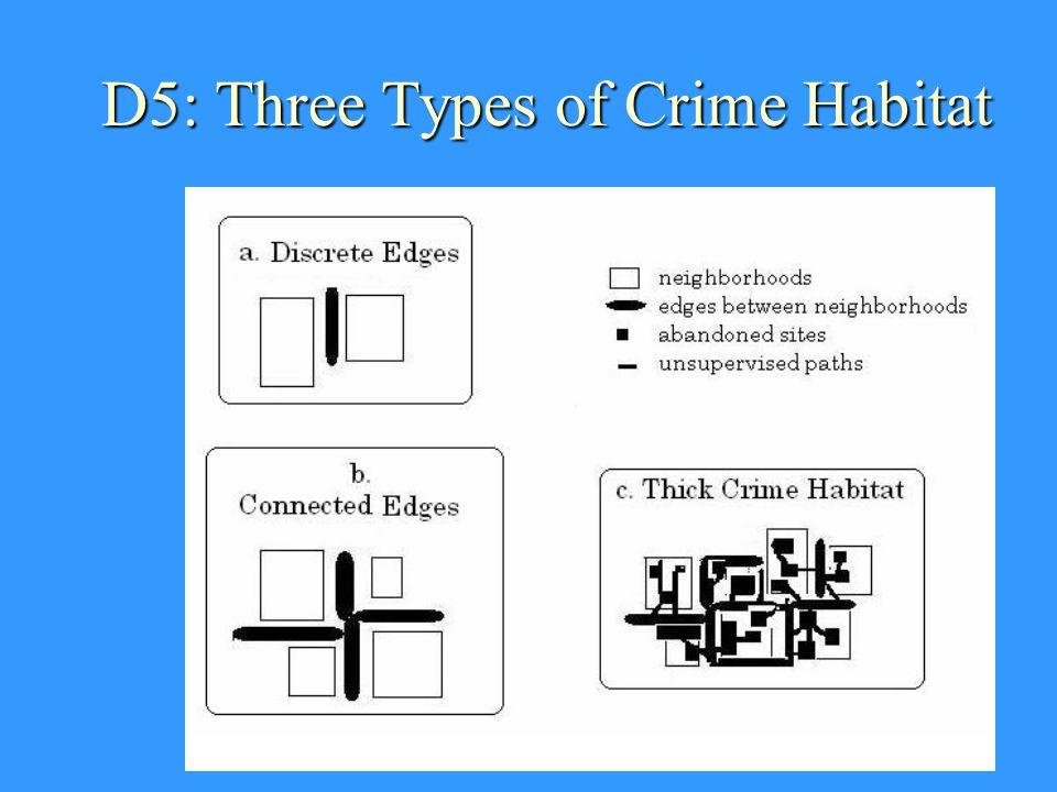 31 D5: Three Types of Crime Habitat