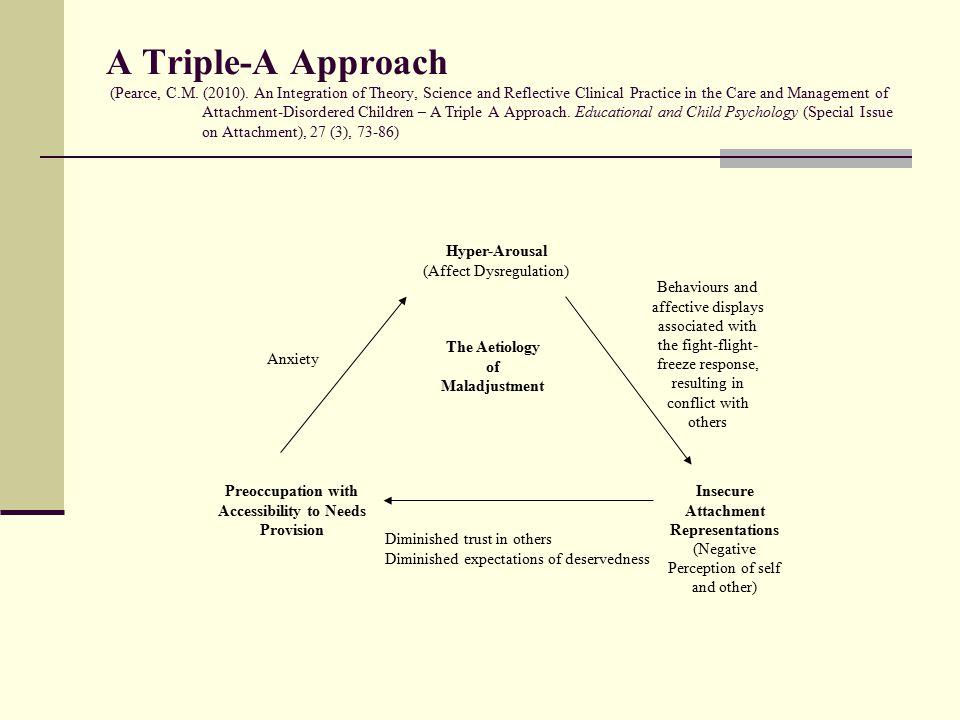 A Triple-A Approach (Pearce, C.M. (2010).