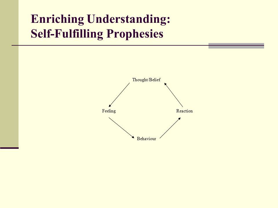 Enriching Understanding: Self-Fulfilling Prophesies Thought/Belief Feeling Behaviour Reaction