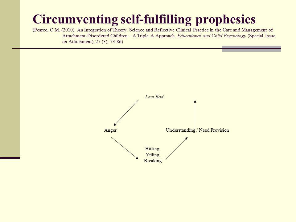 Circumventing self-fulfilling prophesies (Pearce, C.M.