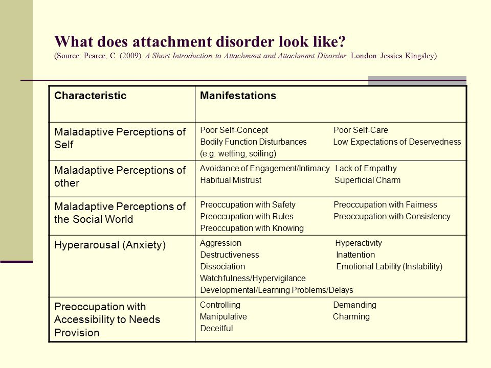 What does attachment disorder look like? (Source: Pearce, C. (2009). A Short Introduction to Attachment and Attachment Disorder. London: Jessica Kings