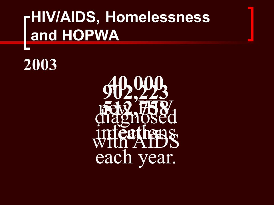 HIV/AIDS, Homelessness and HOPWA 40,000 new HIV infections each year.