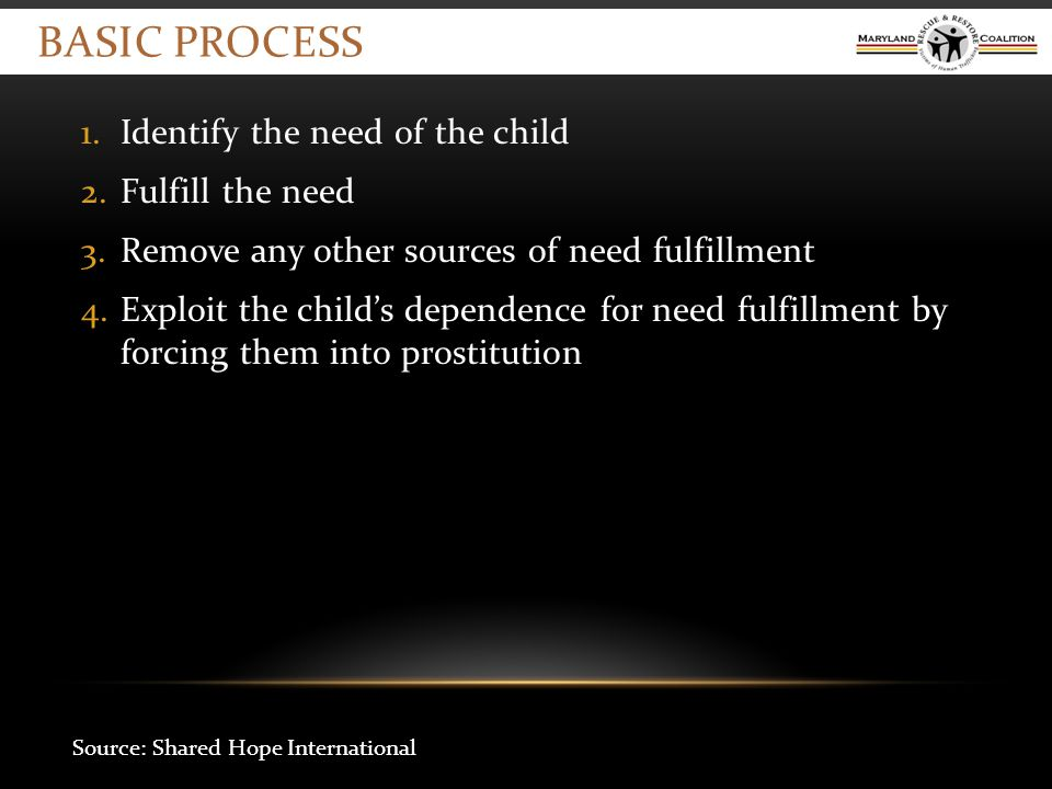 BASIC PROCESS 1.Identify the need of the child 2.Fulfill the need 3.Remove any other sources of need fulfillment 4.Exploit the child's dependence for need fulfillment by forcing them into prostitution Source: Shared Hope International