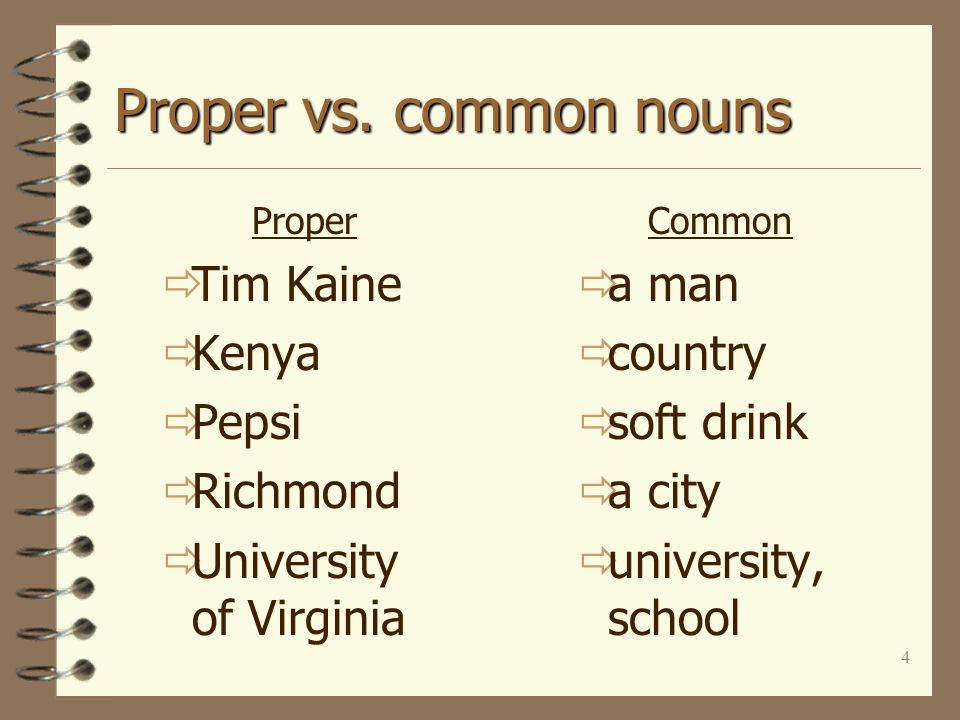 4 Proper vs. common nouns Proper  Tim Kaine  Kenya  Pepsi  Richmond  University of Virginia Common  a man  country  soft drink  a city  univ