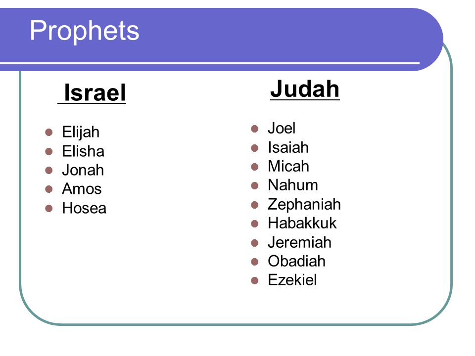 God's Messengers of Wrath & Hope God sent His Prophets to warn about His anger and judgment upon them (including exiles).