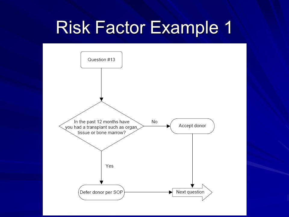 Risk Factor Example 1 Transplant