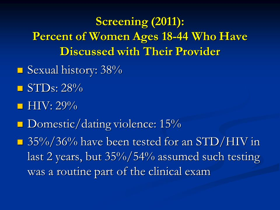 Screening (2011): Percent of Women Ages 18-44 Who Have Discussed with Their Provider Sexual history: 38% Sexual history: 38% STDs: 28% STDs: 28% HIV: