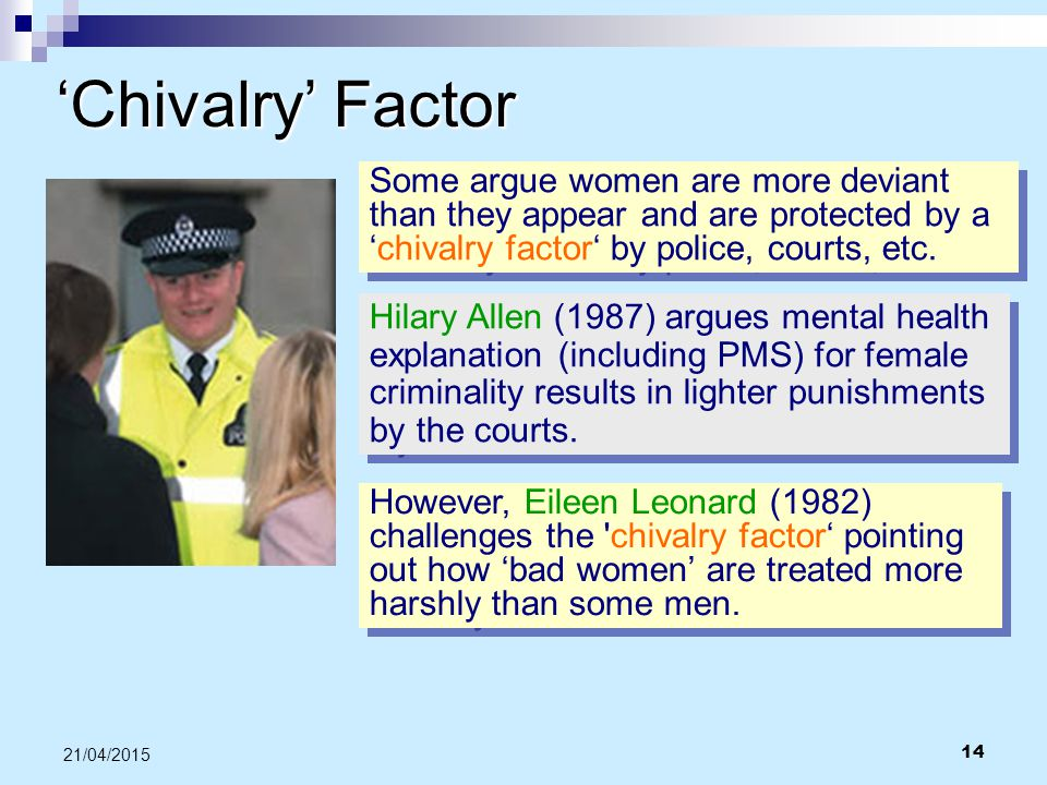 14 21/04/2015 'Chivalry' Factor Some argue women are more deviant than they appear and are protected by a 'chivalry factor' by police, courts, etc. Hi