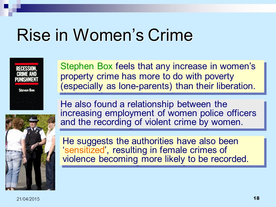 18 21/04/2015 Rise in Women's Crime Stephen Box feels that any increase in women's property crime has more to do with poverty (especially as lone-pare