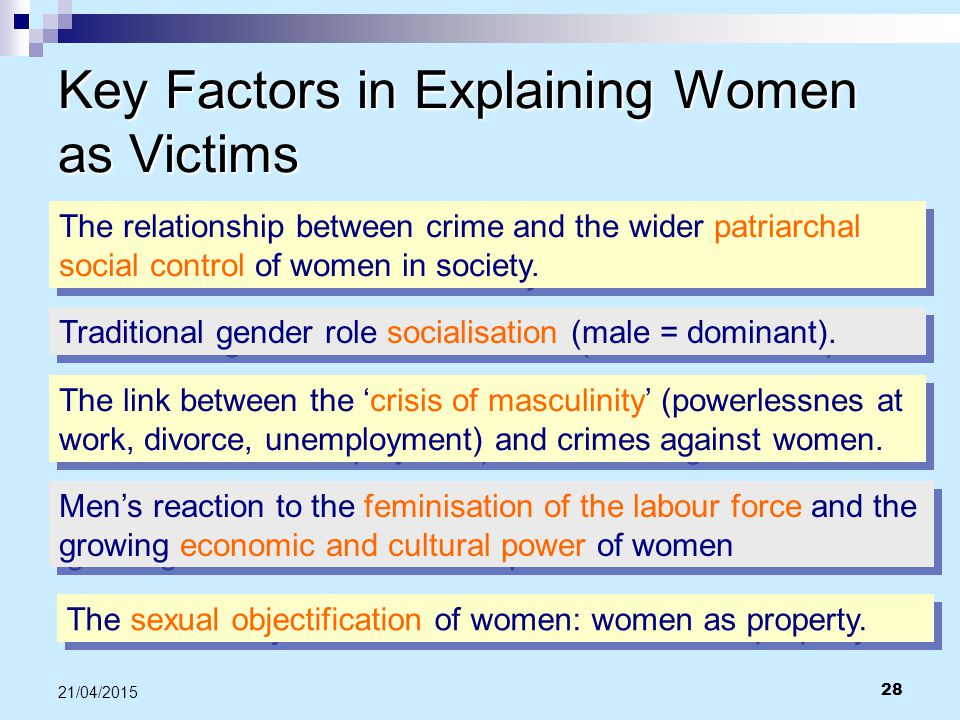28 21/04/2015 Key Factors in Explaining Women as Victims The sexual objectification of women: women as property. The relationship between crime and th
