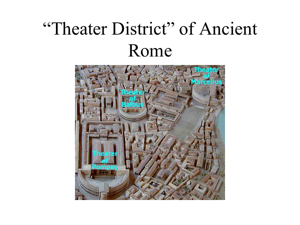 Theater District of Ancient Rome