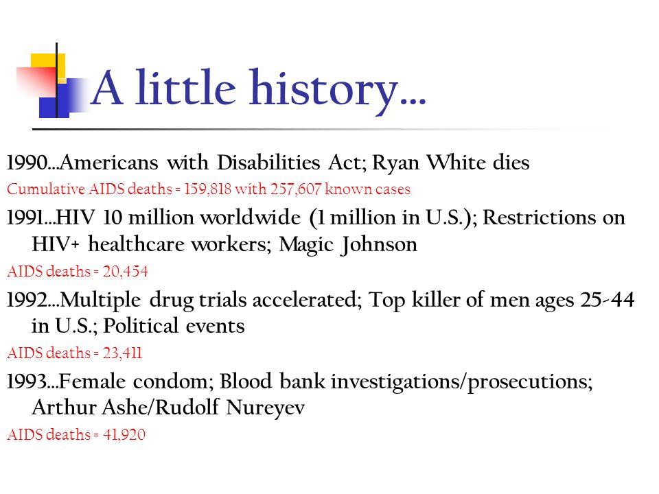 A little history… 1986…U.S.
