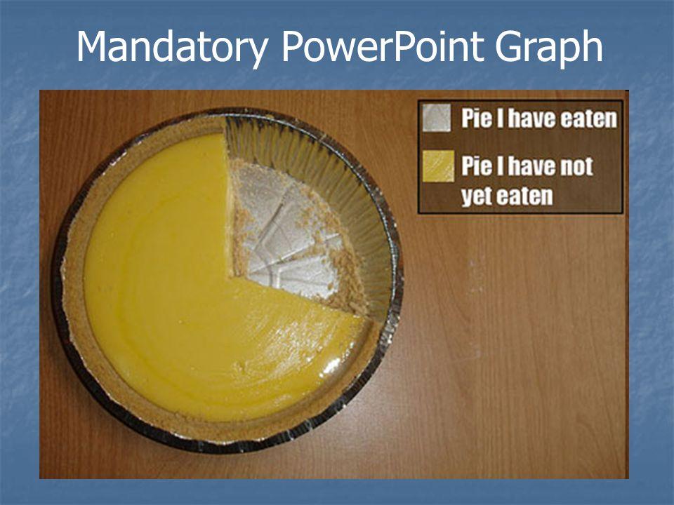 Mandatory PowerPoint Graph