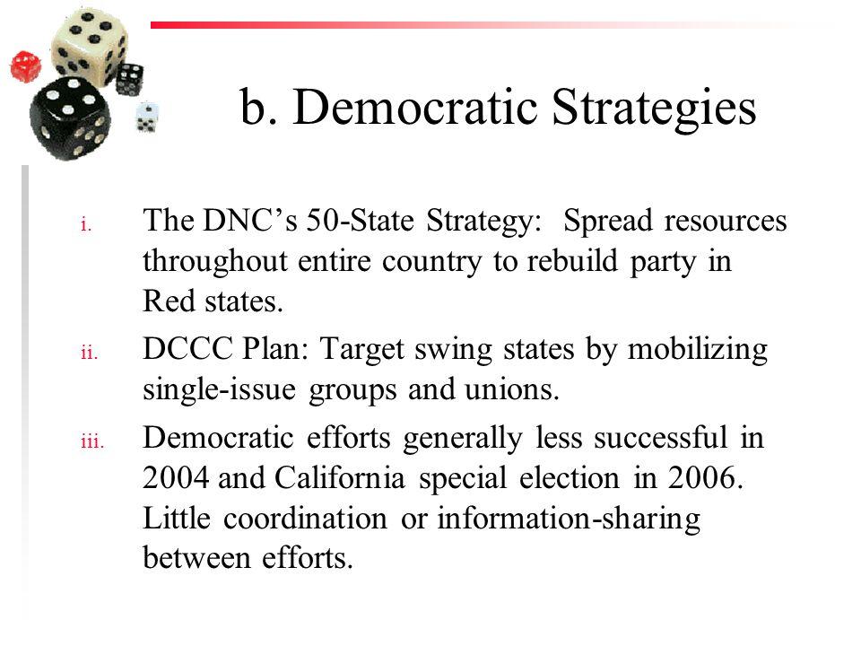 b. Democratic Strategies i.