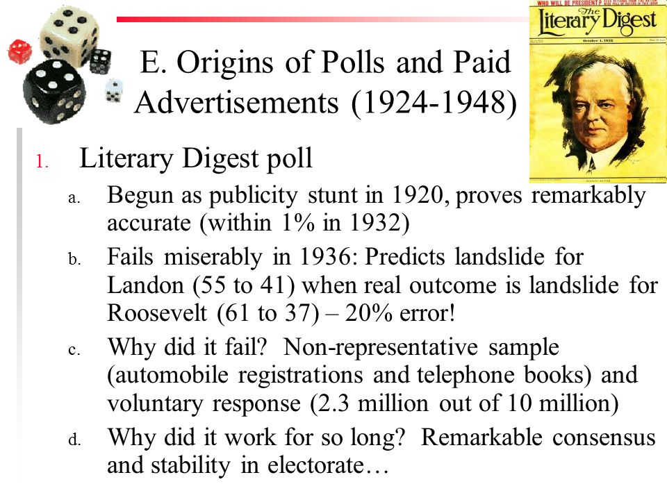 E. Origins of Polls and Paid Advertisements (1924-1948) 1.
