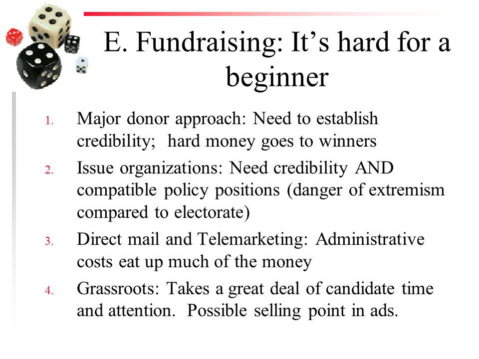 E. Fundraising: It's hard for a beginner 1.