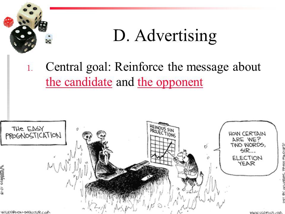 D. Advertising 1.