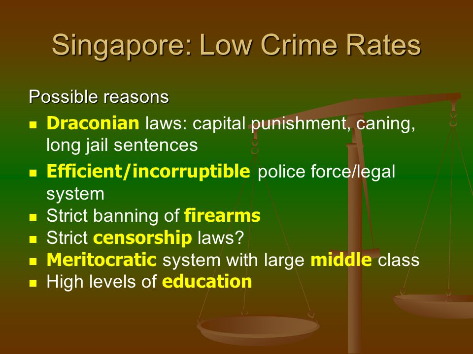 Crime Rates in Singapore 2002: per 100,000 Total Crime Total Crime 1/5: Switzerland, 1/5 : US Murders Murders 1/5 : Switzerland, 1/9: US Rapes Rapes ½ : Switzerland, 1/10 : US From 8 th UN Survey on Crime Statistics & Singapore Police Force Statistics U.S.