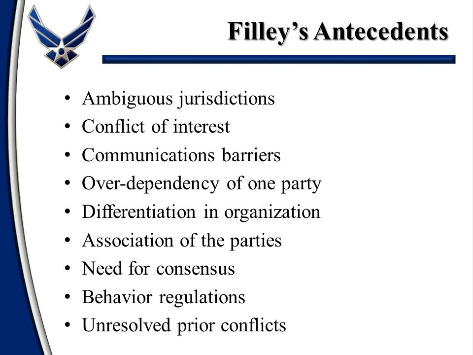 Filley's Antecedents Ambiguous jurisdictions Conflict of interest Communications barriers Over-dependency of one party Differentiation in organization Association of the parties Need for consensus Behavior regulations Unresolved prior conflicts