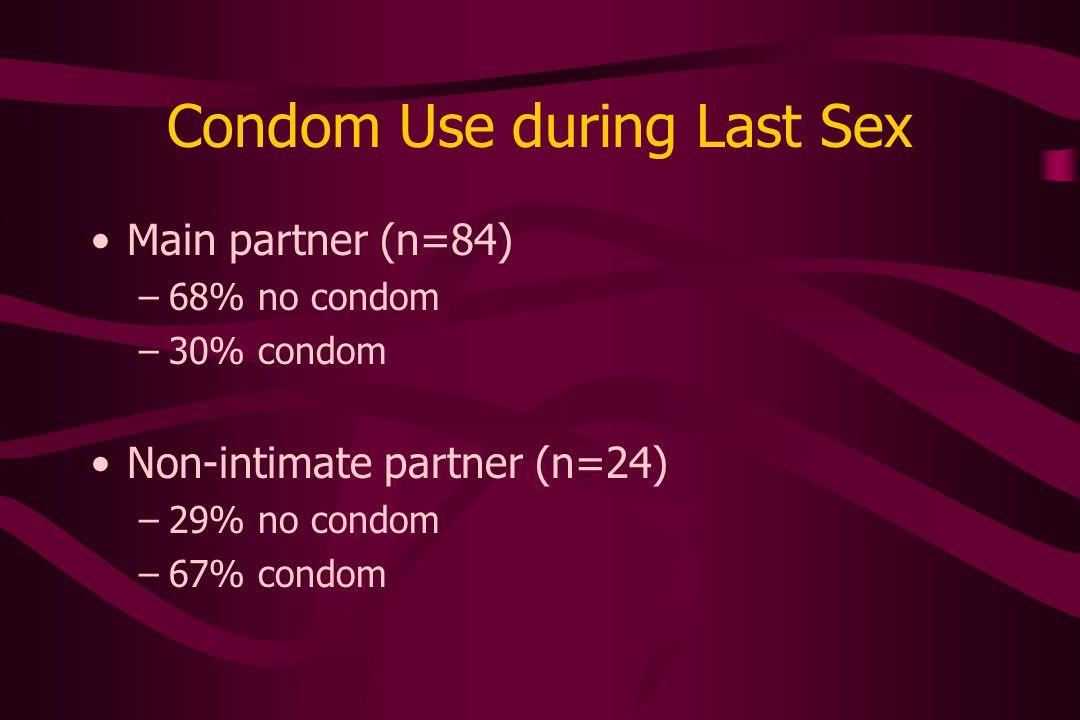 Condom Use during Last Sex Main partner (n=84) –68% no condom –30% condom Non-intimate partner (n=24) –29% no condom –67% condom