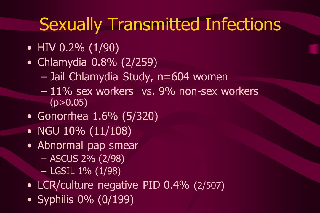 Sexually Transmitted Infections HIV 0.2% (1/90) Chlamydia 0.8% (2/259) –Jail Chlamydia Study, n=604 women –11% sex workers vs. 9% non-sex workers (p>0