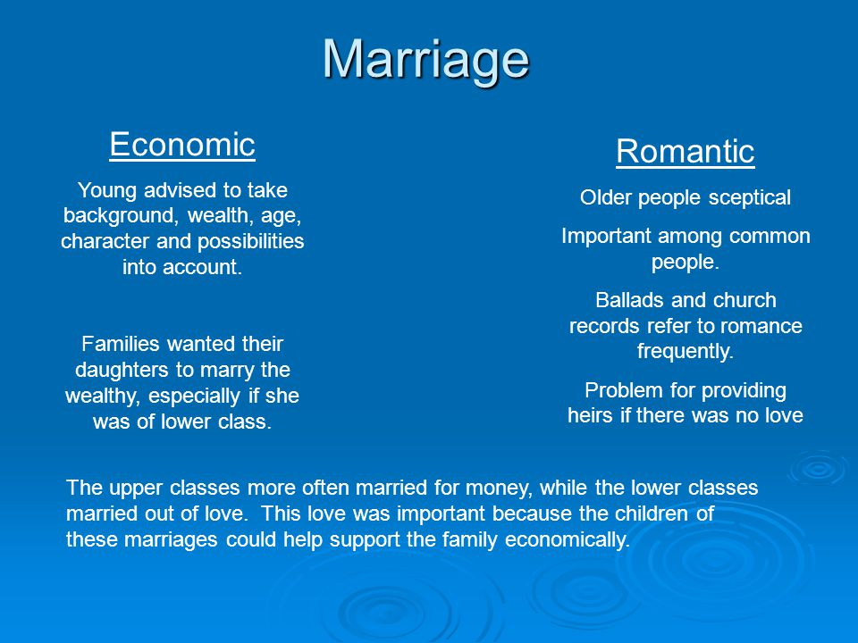 Marriage Economic Young advised to take background, wealth, age, character and possibilities into account. Families wanted their daughters to marry th