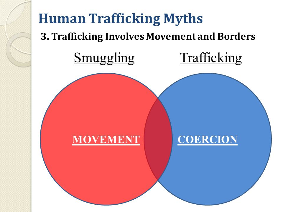 COERCIONMOVEMENT TraffickingSmuggling Human Trafficking Myths 3.