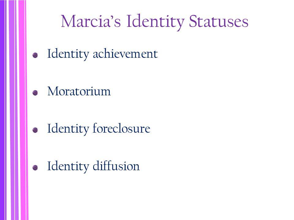 Marcia's Identity Statuses Identity achievement Moratorium Identity foreclosure Identity diffusion