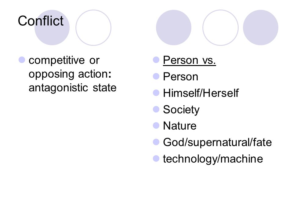 Conflict competitive or opposing action: antagonistic state Person vs. Person Himself/Herself Society Nature God/supernatural/fate technology/machine