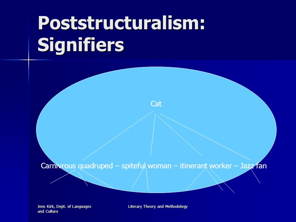 Jens Kirk, Dept. of Languages and Culture Literary Theory and Methodology Poststructuralism: Signifiers Cat Carnivrous quadruped – spiteful woman – it