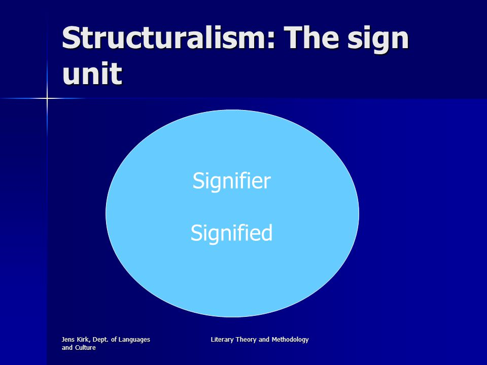 Jens Kirk, Dept. of Languages and Culture Literary Theory and Methodology Structuralism: The sign unit Signifier Signified