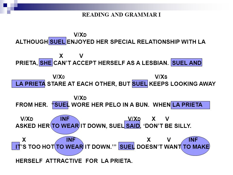 V/X D ALTHOUGH SUEL ENJOYED HER SPECIAL RELATIONSHIP WITH LA X V PRIETA, SHE CAN'T ACCEPT HERSELF AS A LESBIAN.