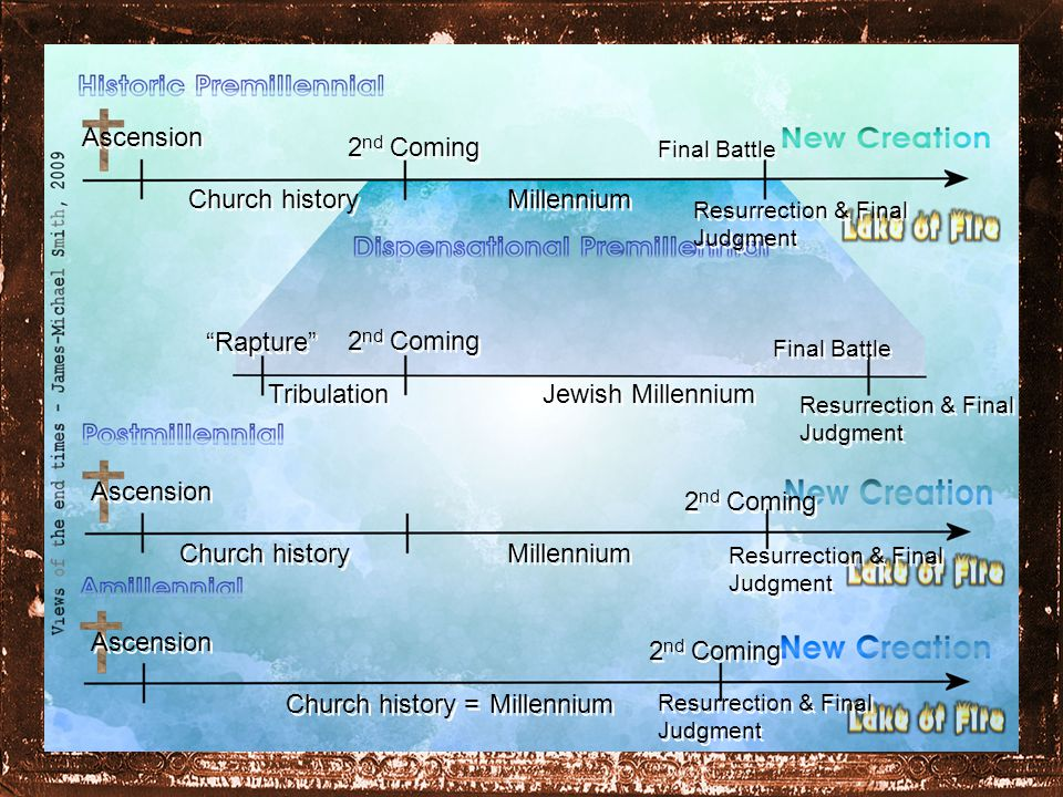 Ascension Millennium Jewish Millennium Millennium Church history Church history = 2 nd Coming Resurrection & Final Judgment Rapture Tribulation 2 nd Coming Final Battle Resurrection & Final Judgment