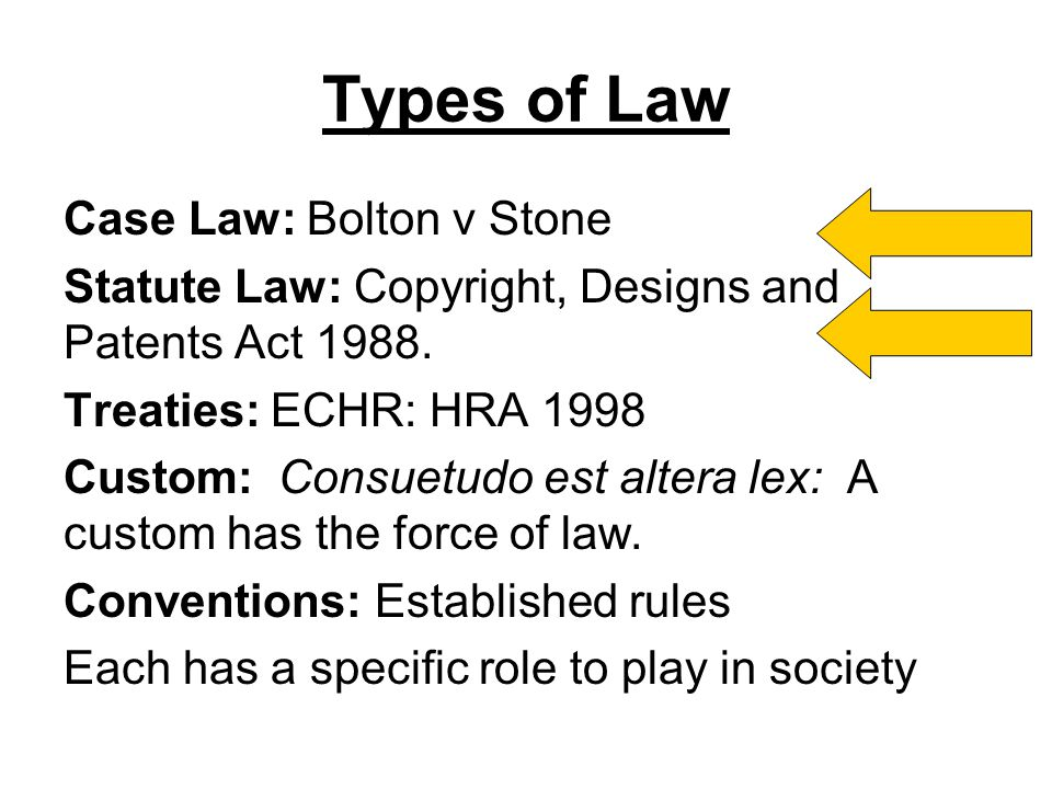LEGISLATION: Types Form –Public Acts –Private Acts –Enabling Legislation [delegated legislation] Function –Consolidating –Codifying –Amending