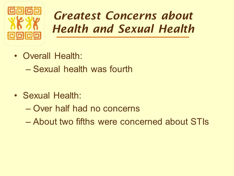 Greatest Concerns about Health and Sexual Health Overall Health: –Sexual health was fourth Sexual Health: –Over half had no concerns –About two fifths were concerned about STIs