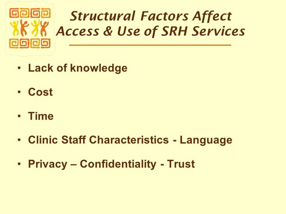 Structural Factors Affect Access & Use of SRH Services Lack of knowledge Cost Time Clinic Staff Characteristics - Language Privacy – Confidentiality - Trust