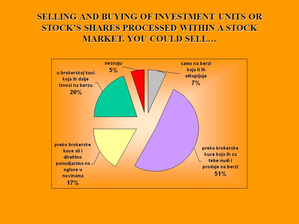 SELLING AND BUYING OF INVESTMENT UNITS OR STOCK'S SHARES PROCESSED WITHIN A STOCK MARKET.