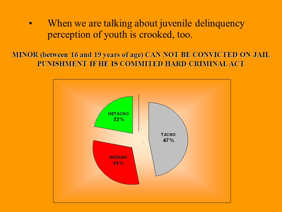 When we are talking about juvenile delinquency perception of youth is crooked, too.