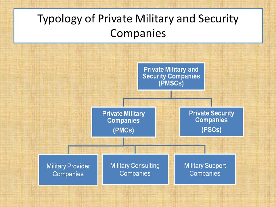 Private Security Companies 125 countries 657,000 employees annual revenues: 2004 - £3 billion 2011 - £7.5 billion 125 countries 657,000 employees annual revenues: 2004 - £3 billion 2011 - £7.5 billion 51 countries 300,000 employees 2009-2010: acquisition of 30 companies in different countries 51 countries 300,000 employees 2009-2010: acquisition of 30 companies in different countries
