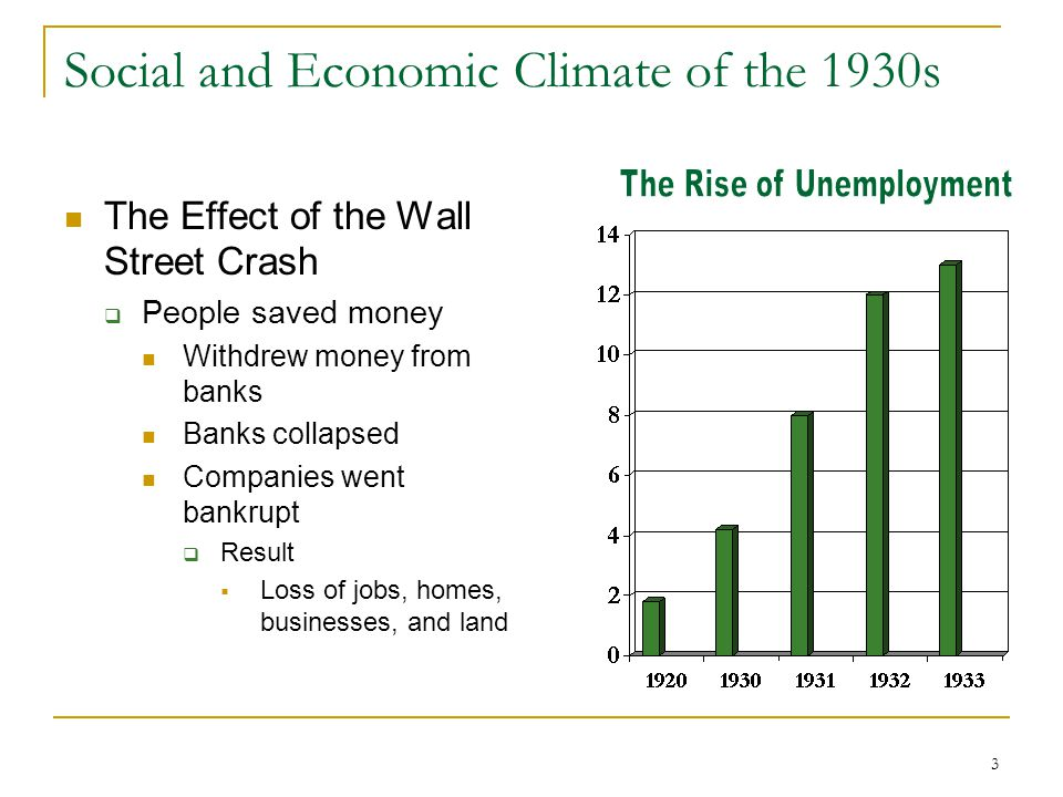 2 Social and Economic Climate of the 1930s Wall Street Crash (October 1929) PPeople invested in shares PPrices increased CCompanies bogus