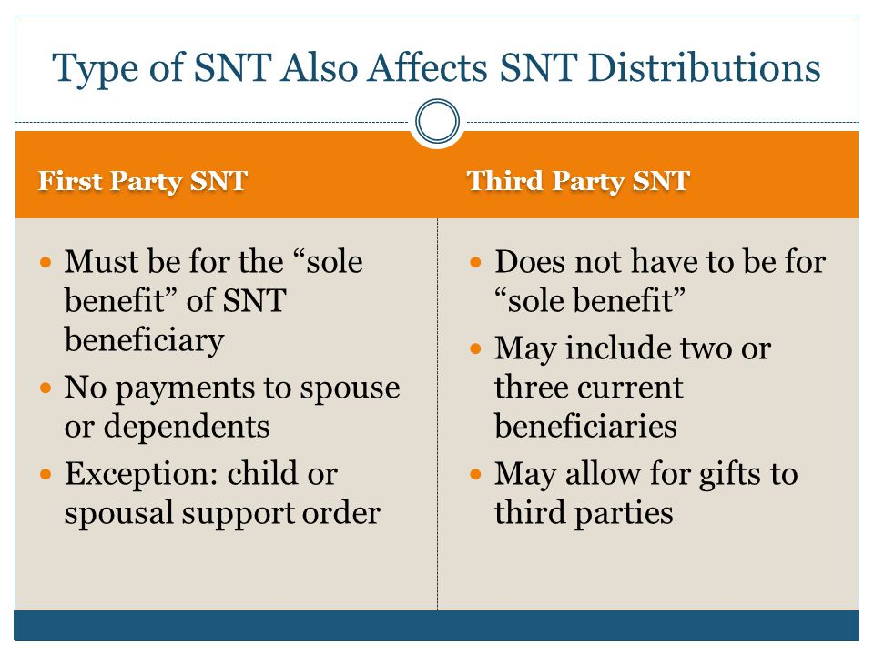 "First Party SNT Third Party SNT Must be for the ""sole benefit"" of SNT beneficiary No payments to spouse or dependents Exception: child or spousal supp"