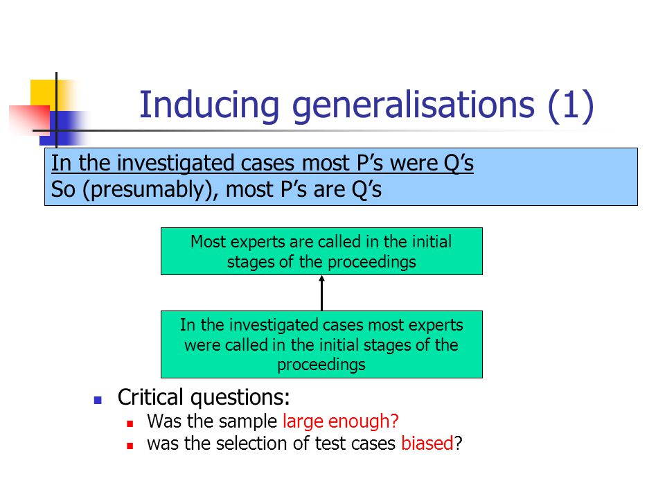 Inducing generalisations (1) Critical questions: Was the sample large enough? was the selection of test cases biased? In the investigated cases most P