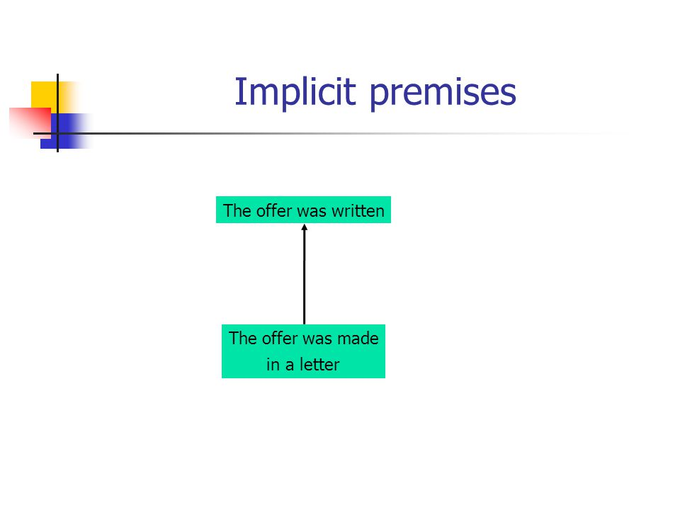 Implicit premises The offer was made in a letter The offer was written If an offer is made in a letter or email then it is written